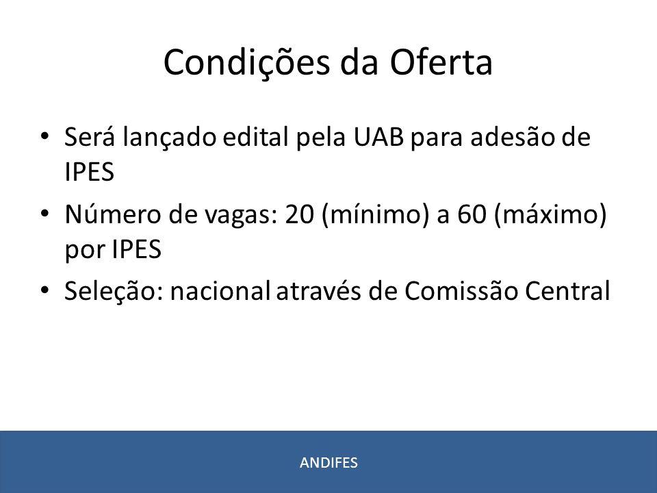 Condições da Oferta Será lançado edital pela UAB para adesão de IPES