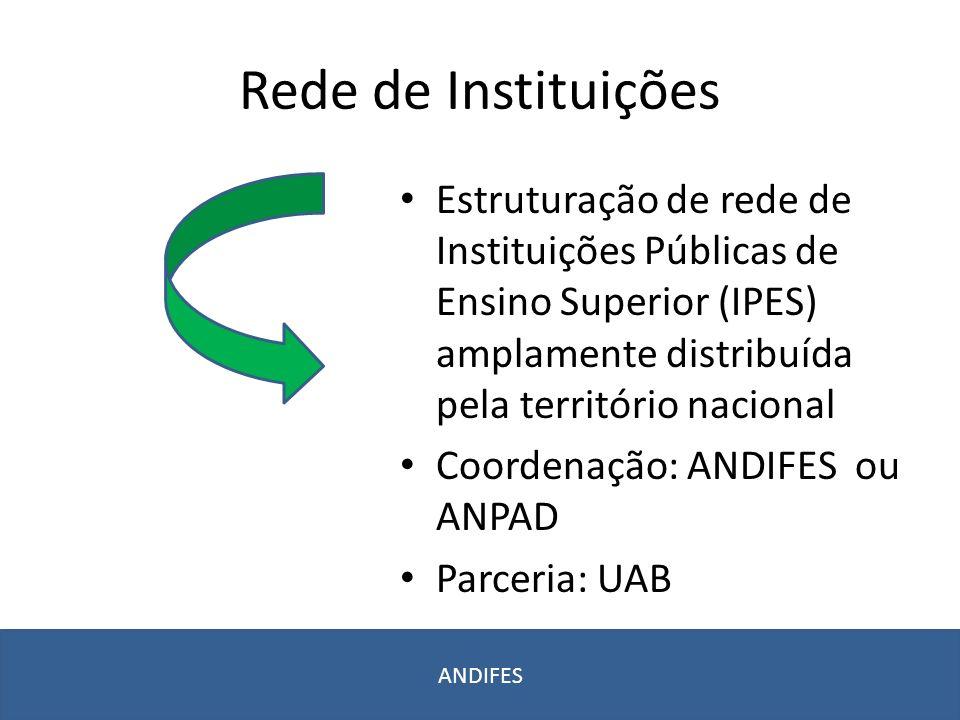 Rede de Instituições Estruturação de rede de Instituições Públicas de Ensino Superior (IPES) amplamente distribuída pela território nacional.
