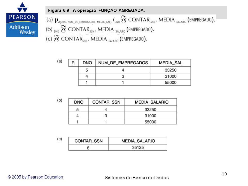 Figura 6.9 A operação FUNÇÃO AGREGADA.