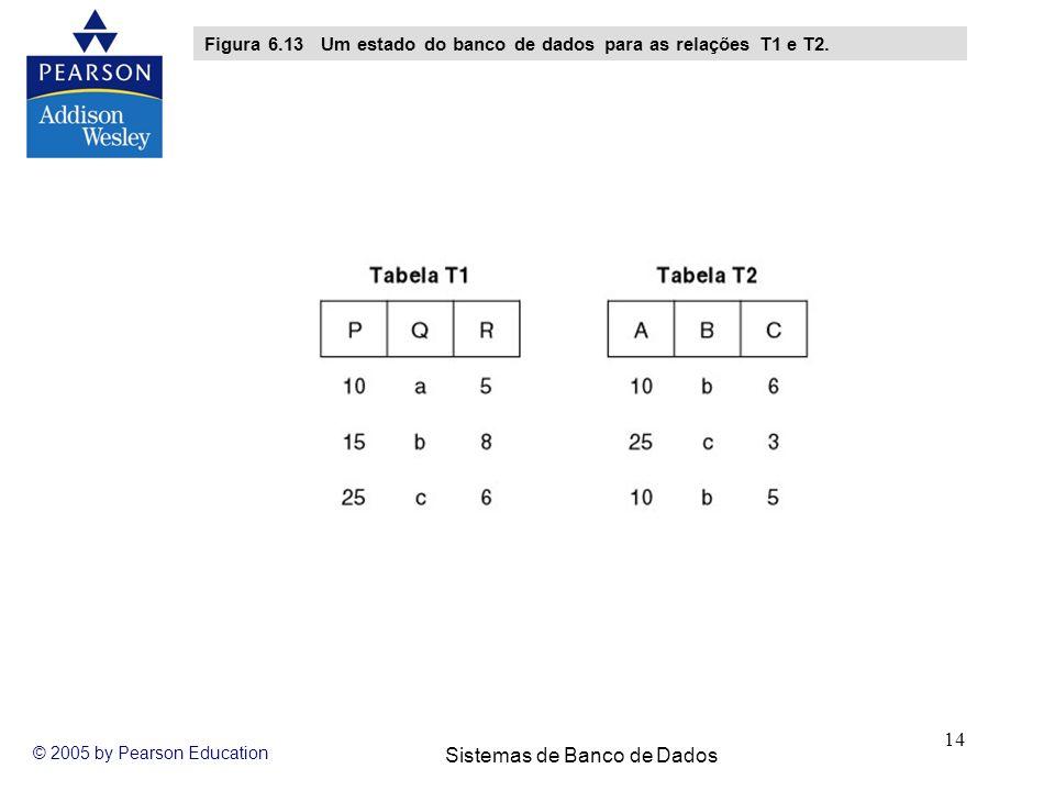 Figura 6.13 Um estado do banco de dados para as relações T1 e T2.