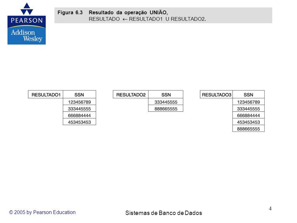 Figura 6.3 Resultado da operação UNIÃO, RESULTADO ¬ RESULTADO1 U RESULTADO2.