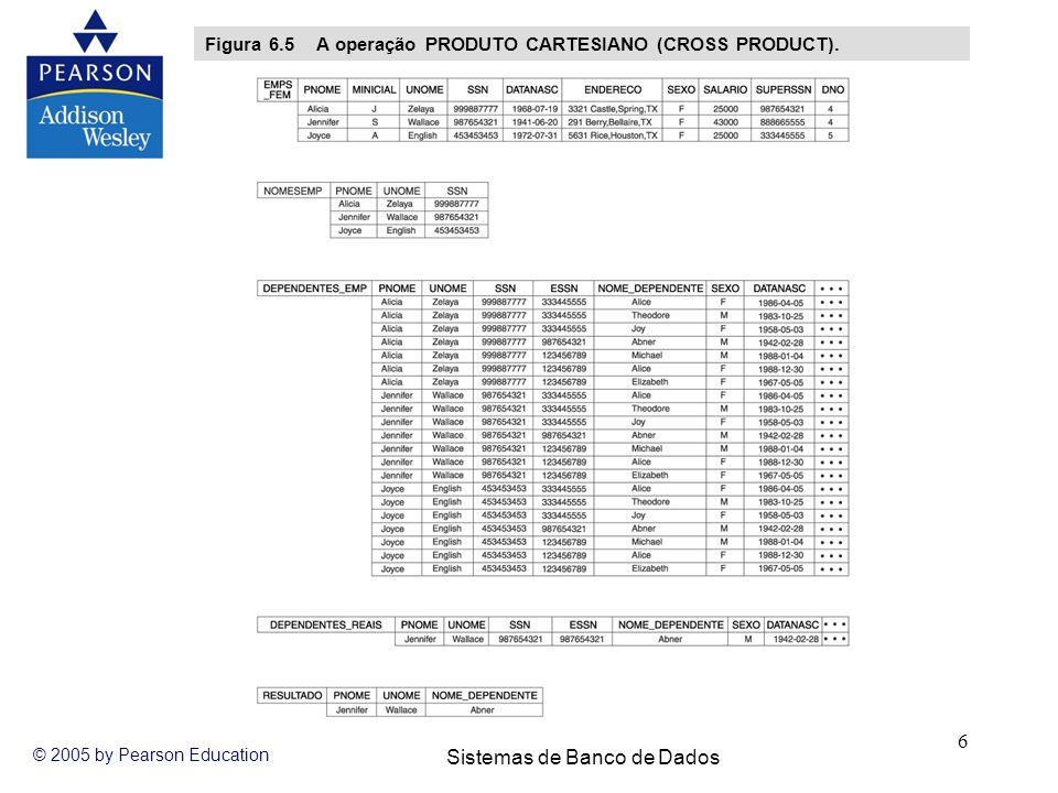 Figura 6.5 A operação PRODUTO CARTESIANO (CROSS PRODUCT).