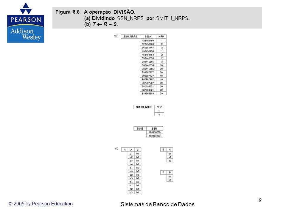 Figura 6. 8 A operação DIVISÃO. (a) Dividindo SSN_NRPS por SMITH_NRPS