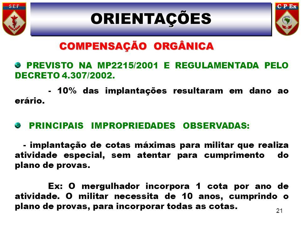 ORIENTAÇÕES COMPENSAÇÃO ORGÂNICA
