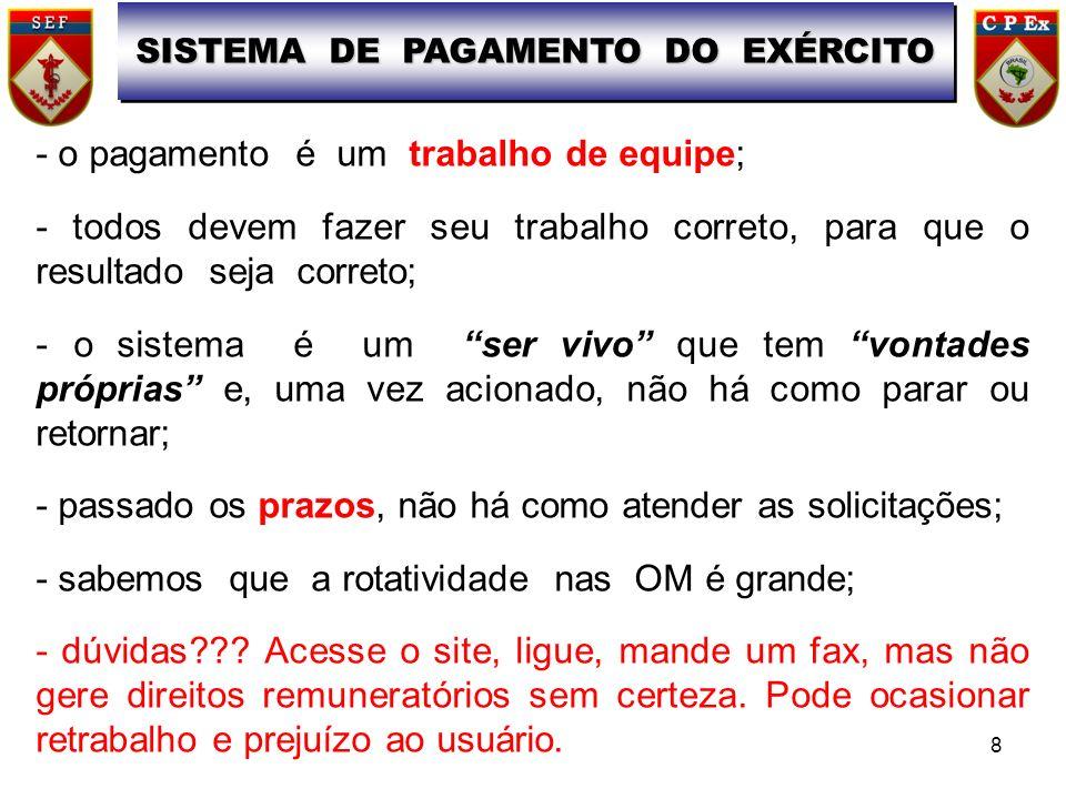 SISTEMA DE PAGAMENTO DO EXÉRCITO