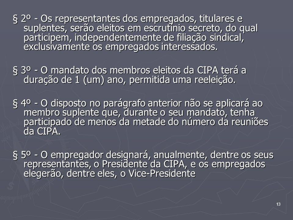 § 2º - Os representantes dos empregados, titulares e suplentes, serão eleitos em escrutínio secreto, do qual participem, independentemente de filiação sindical, exclusivamente os empregados interessados.