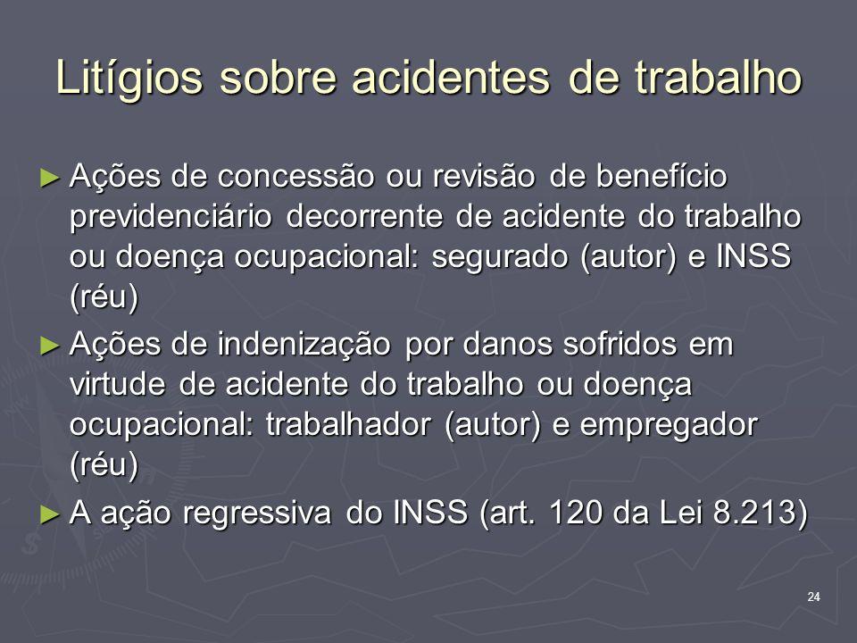Litígios sobre acidentes de trabalho
