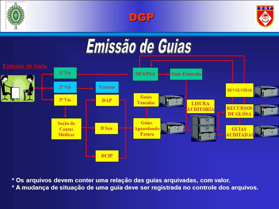 Emissão de Guias DGP Emissão de Guia