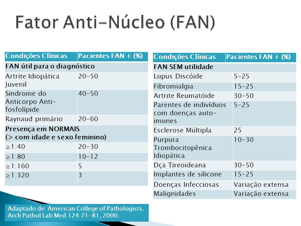 Fator Anti-Núcleo (FAN)