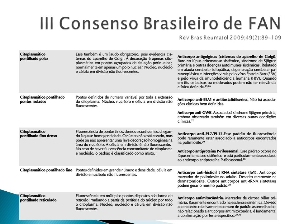 III Consenso Brasileiro de FAN Rev Bras Reumatol 2009;49(2):89-109