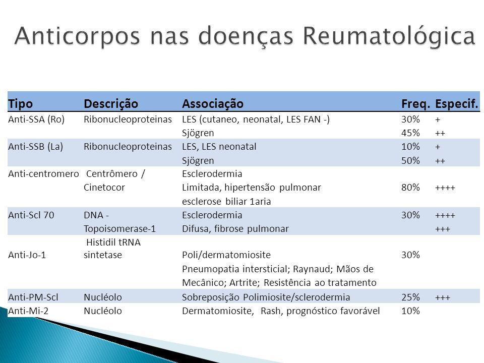 Anticorpos nas doenças Reumatológica