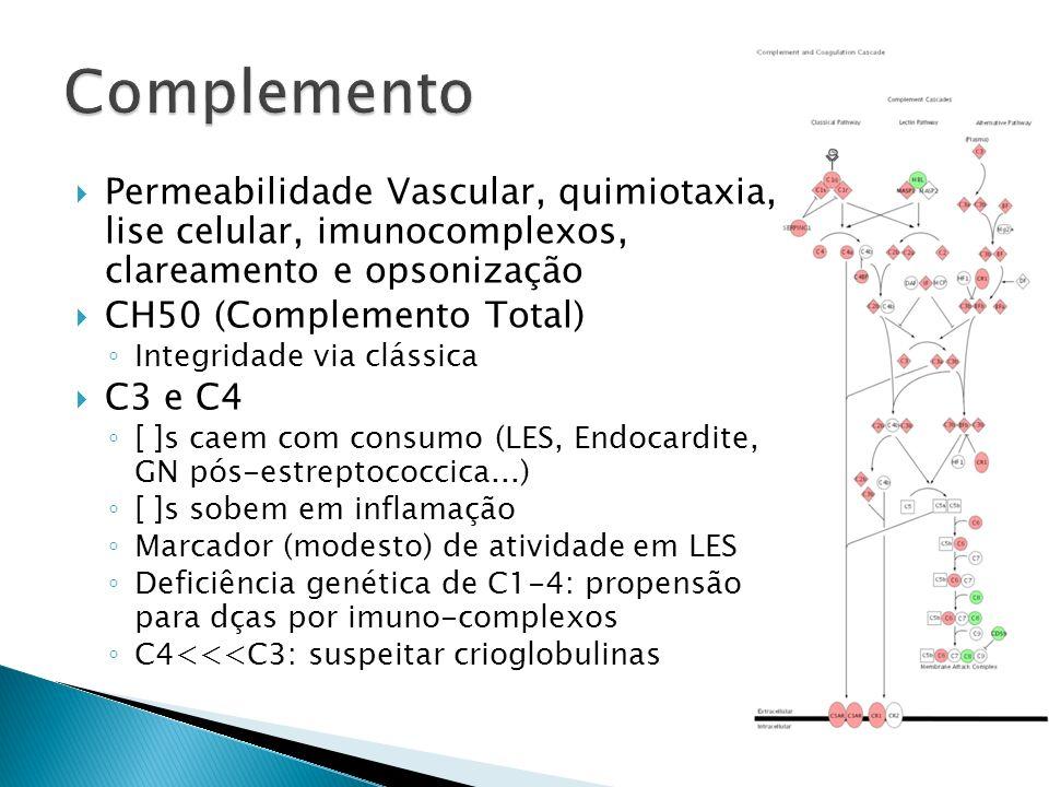 ComplementoPermeabilidade Vascular, quimiotaxia, lise celular, imunocomplexos, clareamento e opsonização.