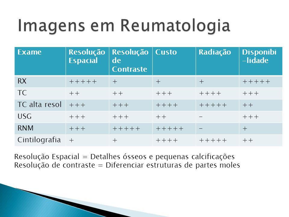 Imagens em Reumatologia