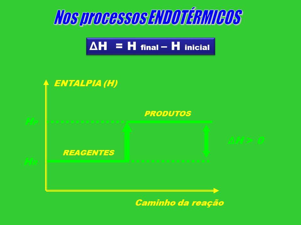 Nos processos ENDOTÉRMICOS