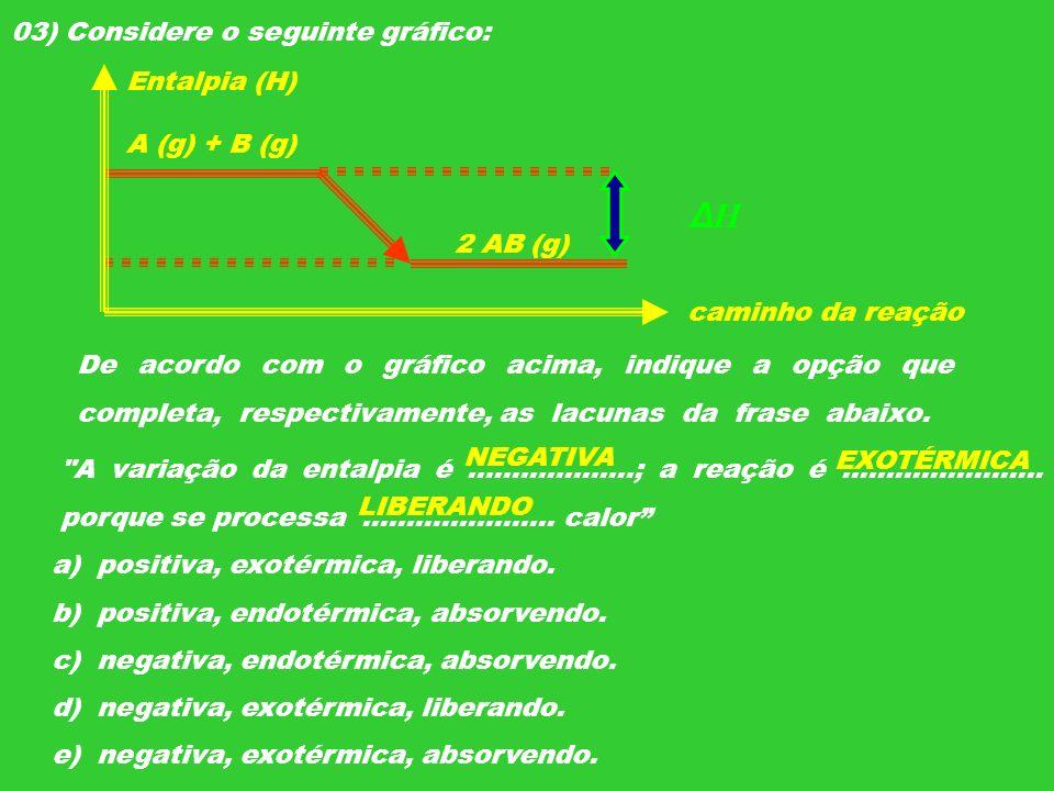 ΔH 03) Considere o seguinte gráfico: Entalpia (H) A (g) + B (g)