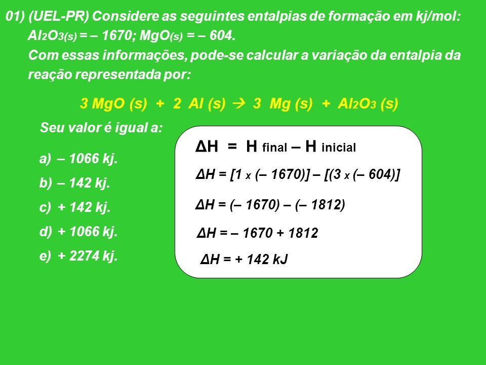 3 MgO (s) + 2 Al (s)  3 Mg (s) + Al2O3 (s)