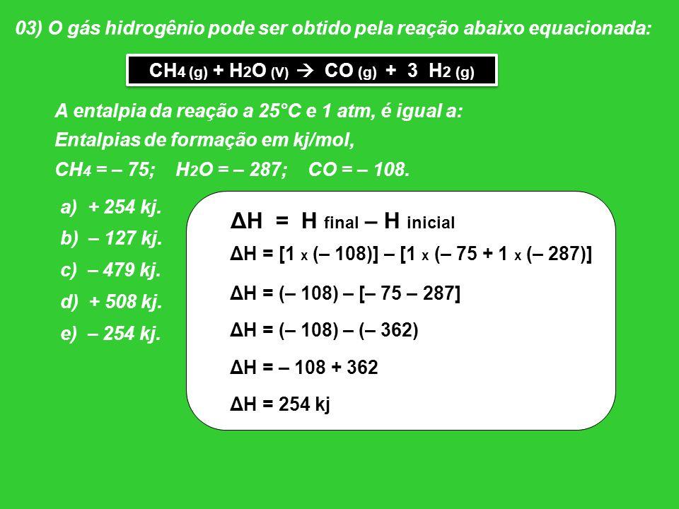 CH4 (g) + H2O (V)  CO (g) + 3 H2 (g)