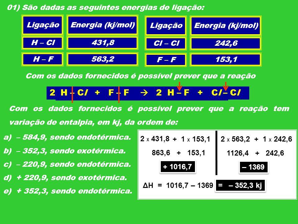 2 HCl (g) + F2 (g)  2 HF (g) + Cl2 (g)