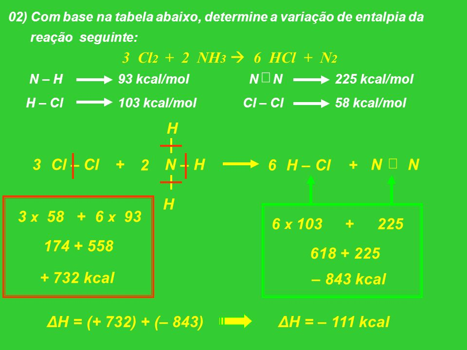 3 Cl2 + 2 NH3  6 HCl + N2 º H 3 Cl – Cl + 2 N – H 6 H – Cl + N N º H