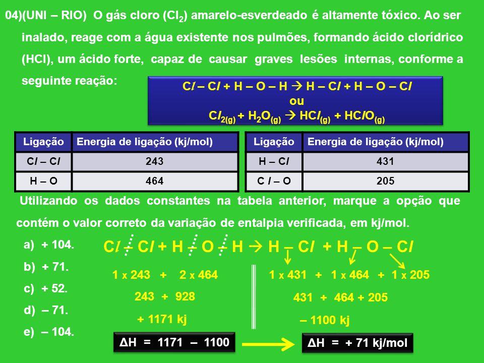 Cl – Cl + H – O – H  H – Cl + H – O – Cl