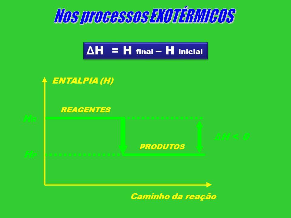 Nos processos EXOTÉRMICOS