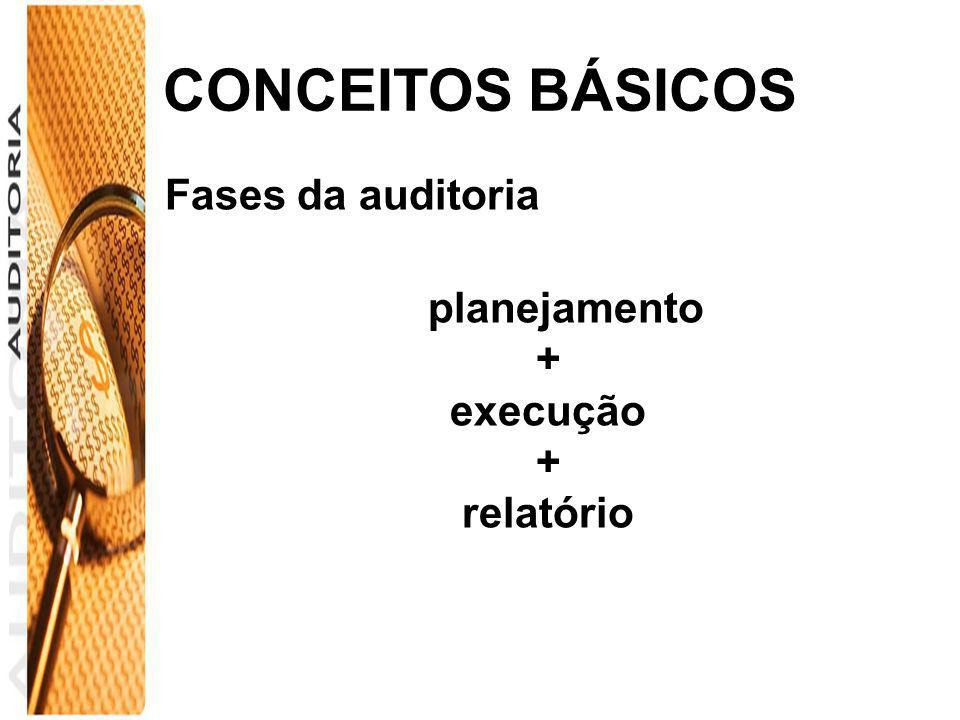 CONCEITOS BÁSICOS Fases da auditoria planejamento + execução relatório