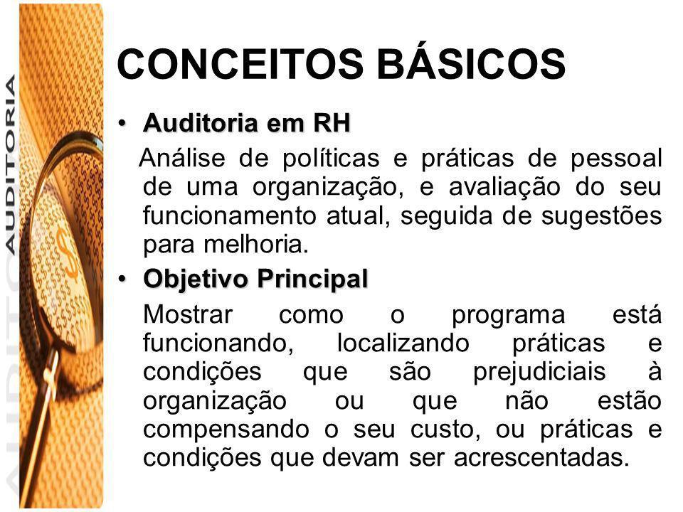 CONCEITOS BÁSICOS Auditoria em RH