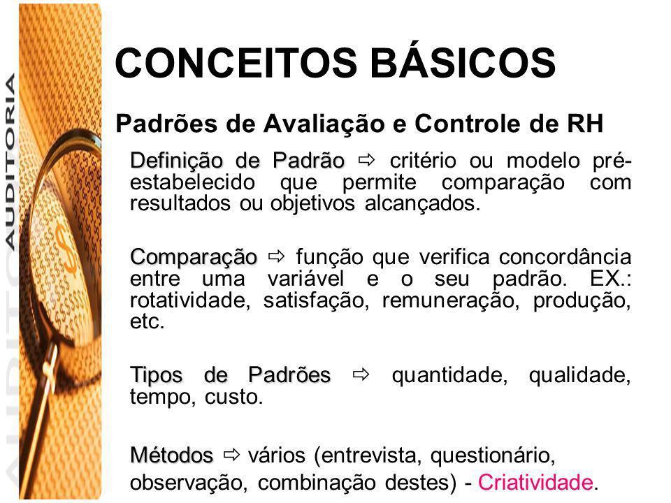 CONCEITOS BÁSICOS Padrões de Avaliação e Controle de RH