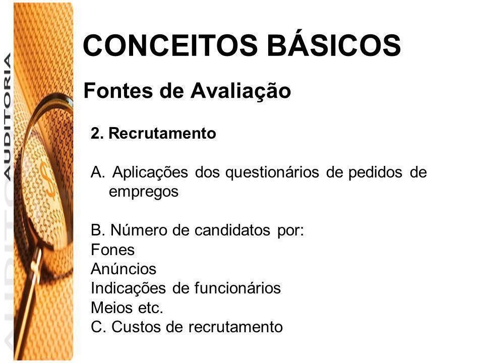 CONCEITOS BÁSICOS Fontes de Avaliação 2. Recrutamento