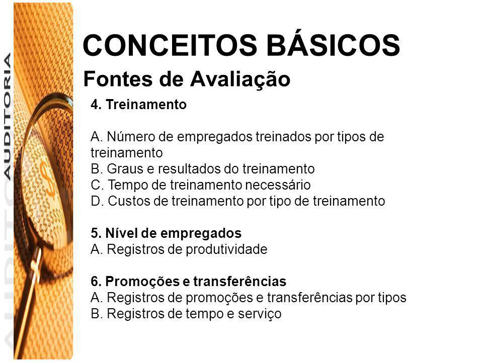 CONCEITOS BÁSICOS Fontes de Avaliação 4. Treinamento
