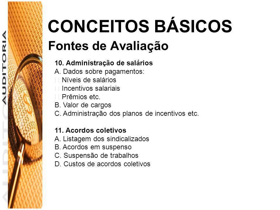 CONCEITOS BÁSICOS Fontes de Avaliação 10. Administração de salários