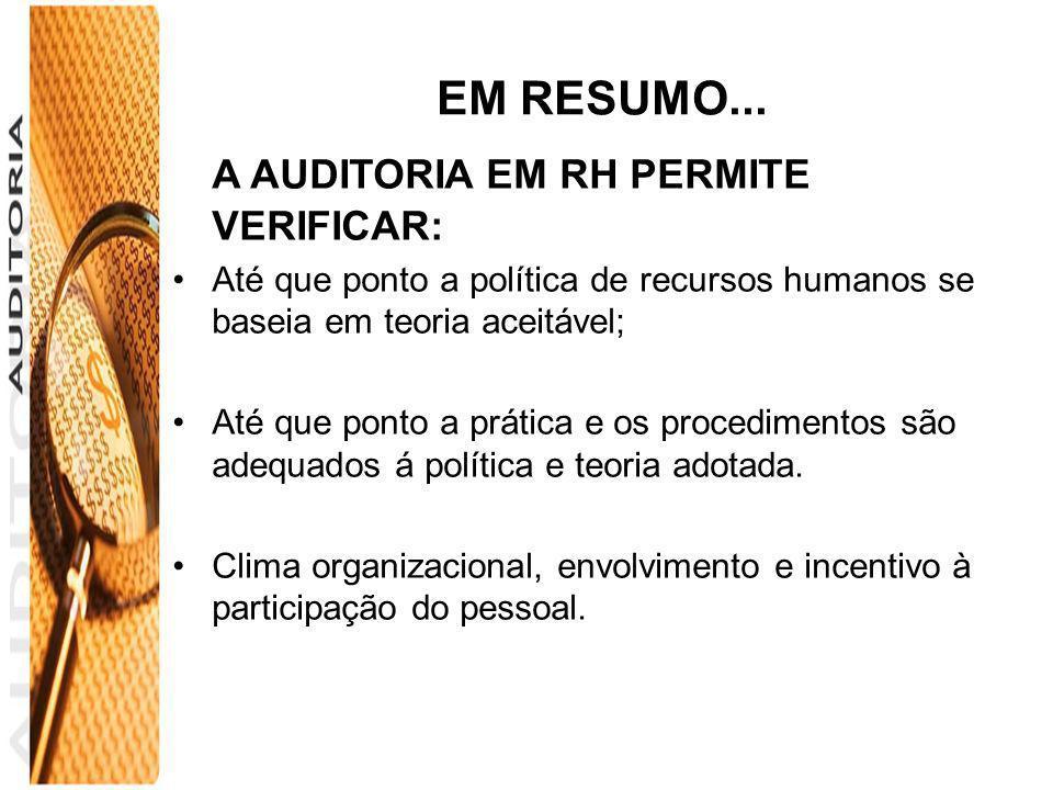 A AUDITORIA EM RH PERMITE VERIFICAR: