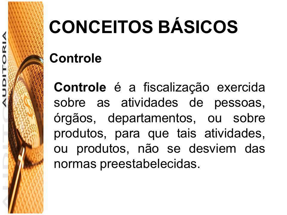 CONCEITOS BÁSICOS Controle
