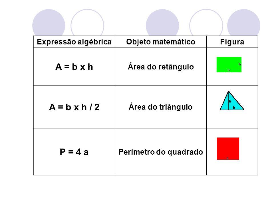 A = b x h A = b x h / 2 P = 4 a Expressão algébrica Objeto matemático