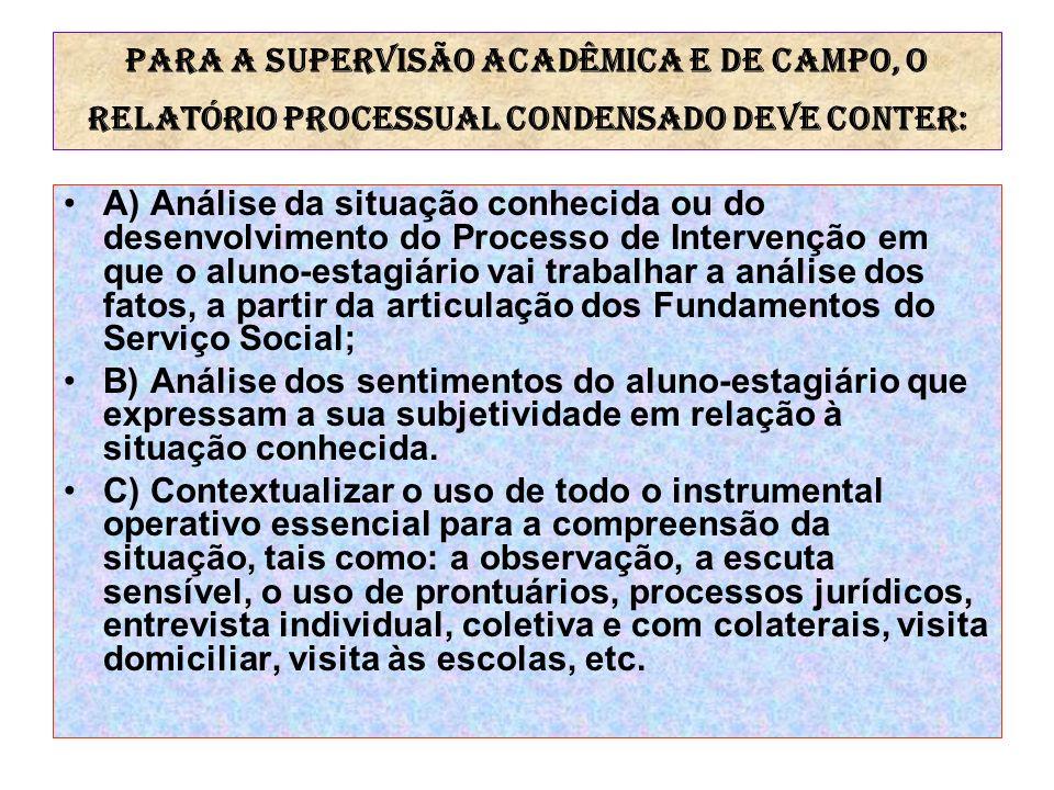 Para a supervisão acadêmica e de campo, o RELATÓRIO PROCESSUAL condensado deve conter: