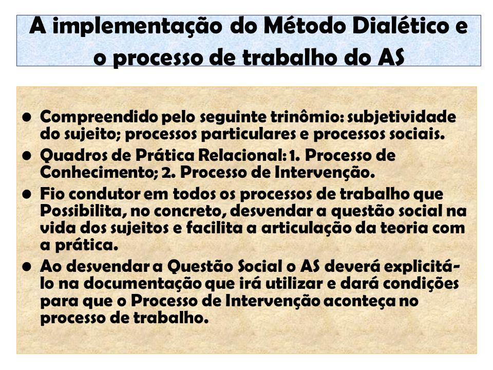 A implementação do Método Dialético e o processo de trabalho do AS