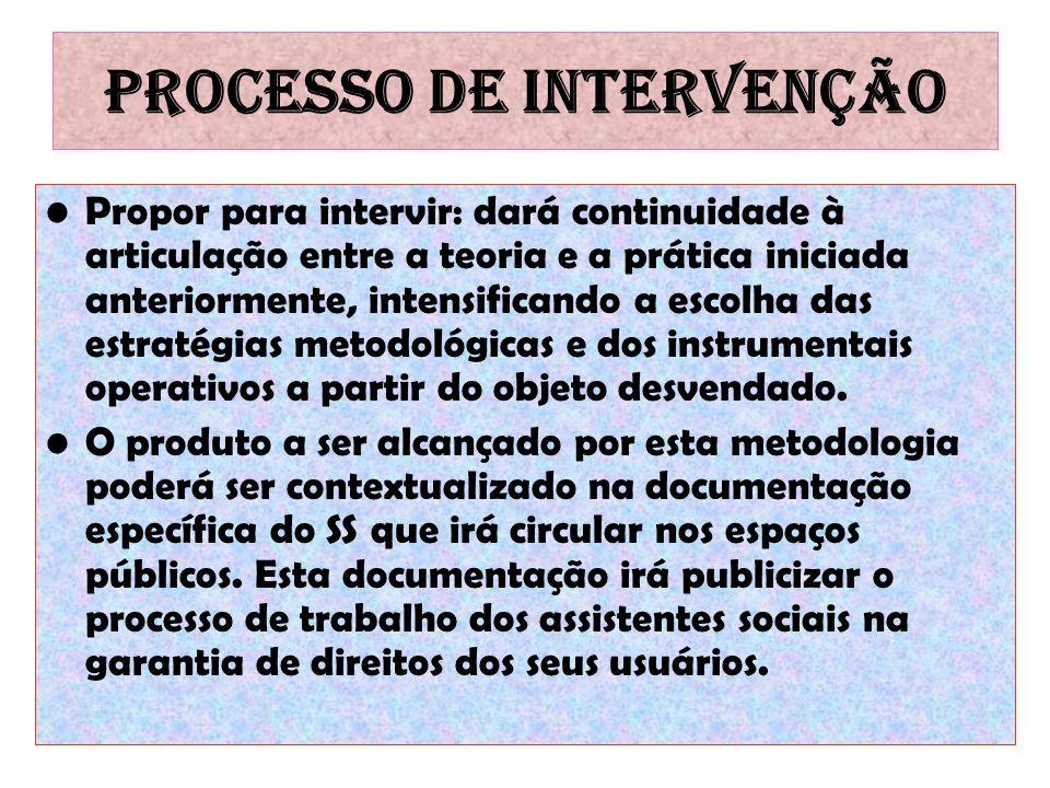 PROCESSO DE INTERVENÇÃO