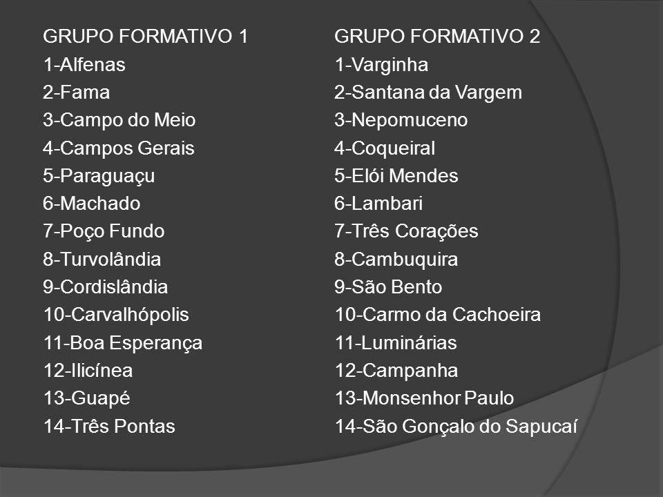 GRUPO FORMATIVO 1 1-Alfenas 2-Fama 3-Campo do Meio 4-Campos Gerais 5-Paraguaçu 6-Machado 7-Poço Fundo 8-Turvolândia 9-Cordislândia 10-Carvalhópolis 11-Boa Esperança 12-Ilicínea 13-Guapé 14-Três Pontas GRUPO FORMATIVO 2 1-Varginha 2-Santana da Vargem 3-Nepomuceno 4-Coqueiral 5-Elói Mendes 6-Lambari 7-Três Corações 8-Cambuquira 9-São Bento 10-Carmo da Cachoeira 11-Luminárias 12-Campanha 13-Monsenhor Paulo 14-São Gonçalo do Sapucaí