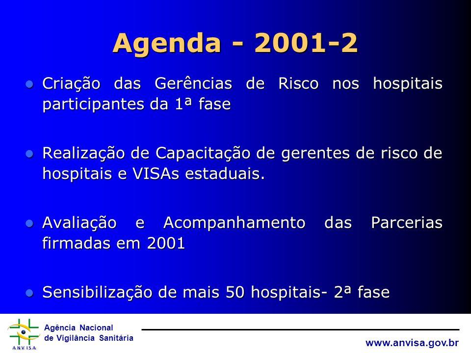 Agenda - 2001-2 Criação das Gerências de Risco nos hospitais participantes da 1ª fase.