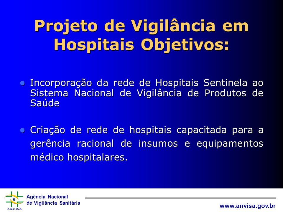 Projeto de Vigilância em Hospitais Objetivos: