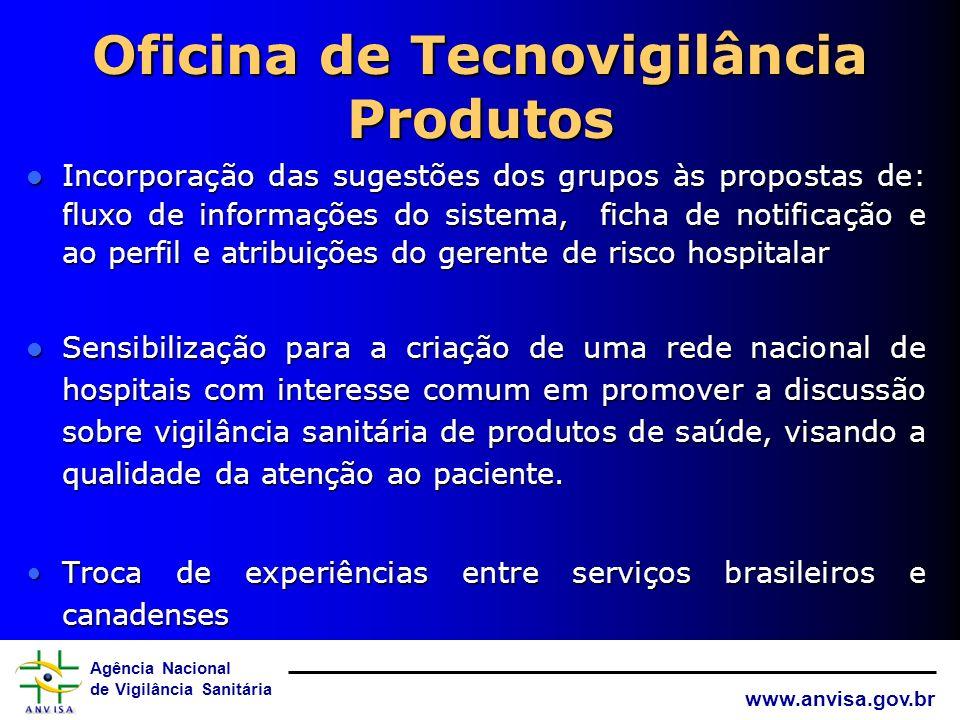 Oficina de Tecnovigilância Produtos