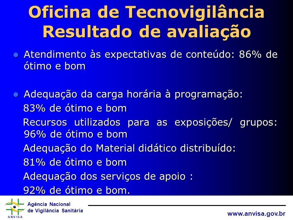 Oficina de Tecnovigilância Resultado de avaliação