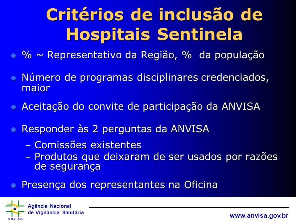 Critérios de inclusão de Hospitais Sentinela
