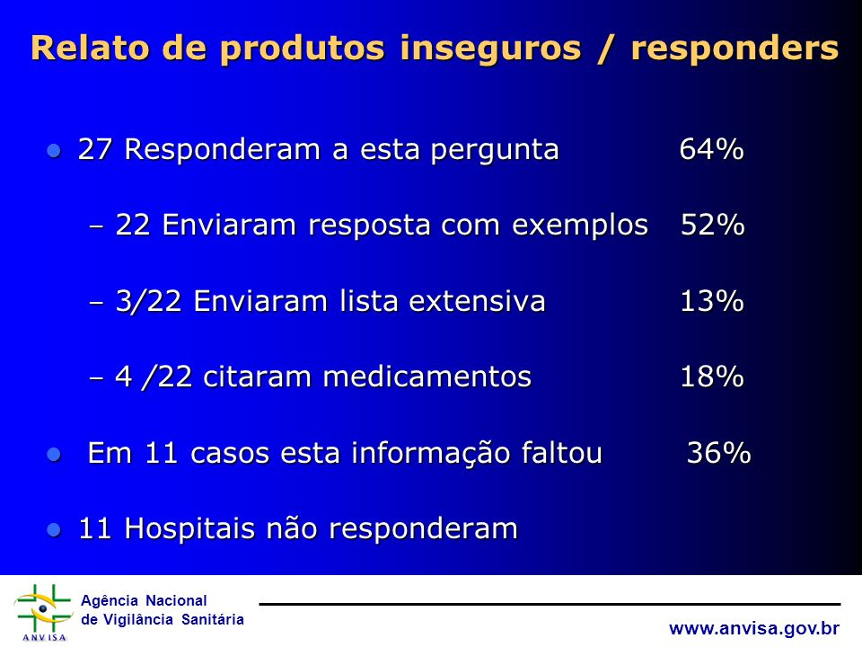 Relato de produtos inseguros / responders