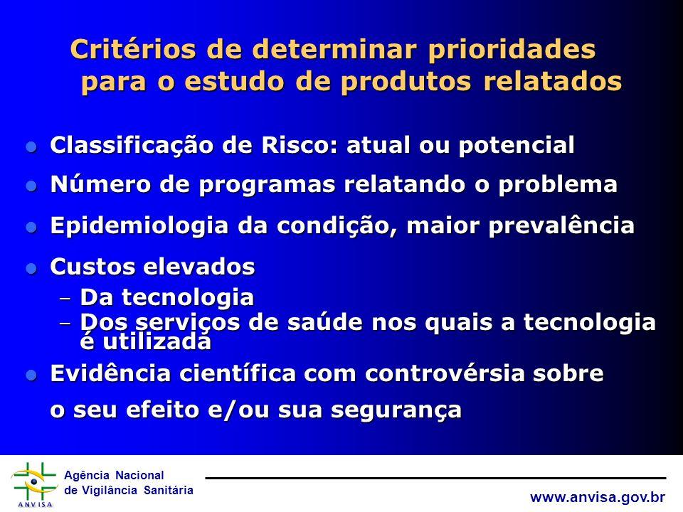 Critérios de determinar prioridades para o estudo de produtos relatados