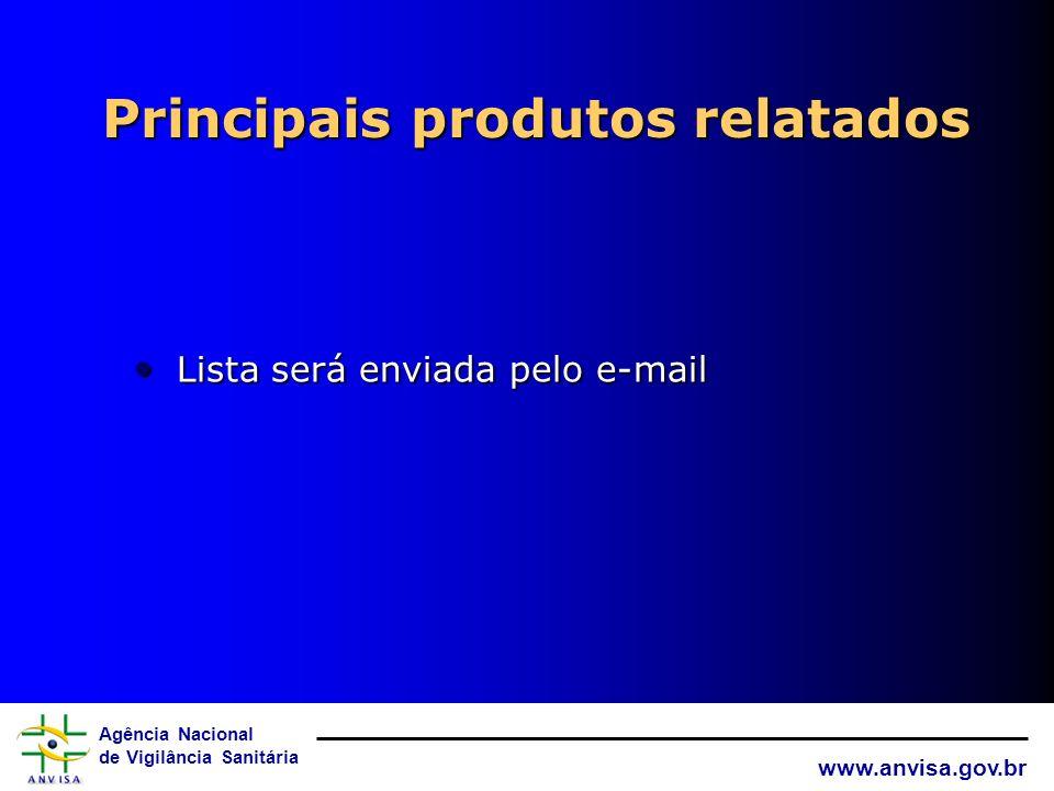 Principais produtos relatados