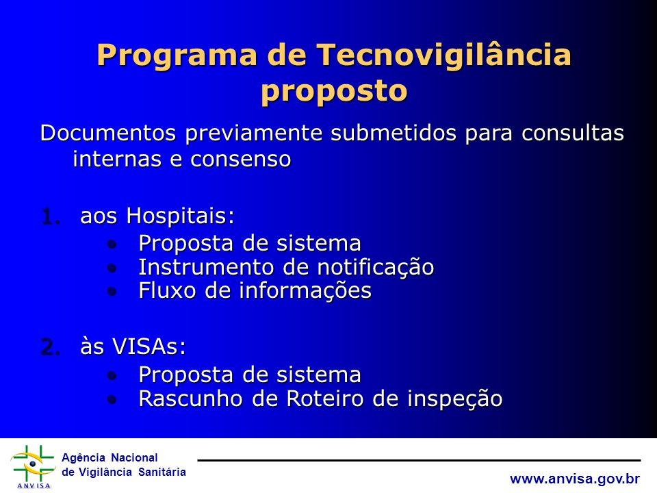 Programa de Tecnovigilância proposto