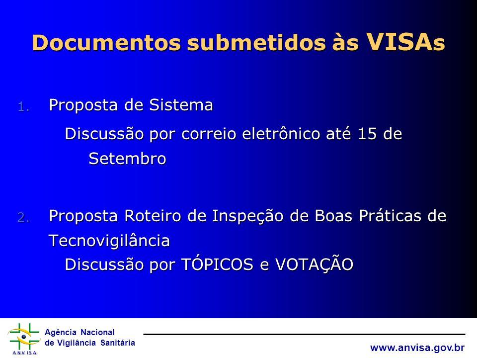 Documentos submetidos às VISAs