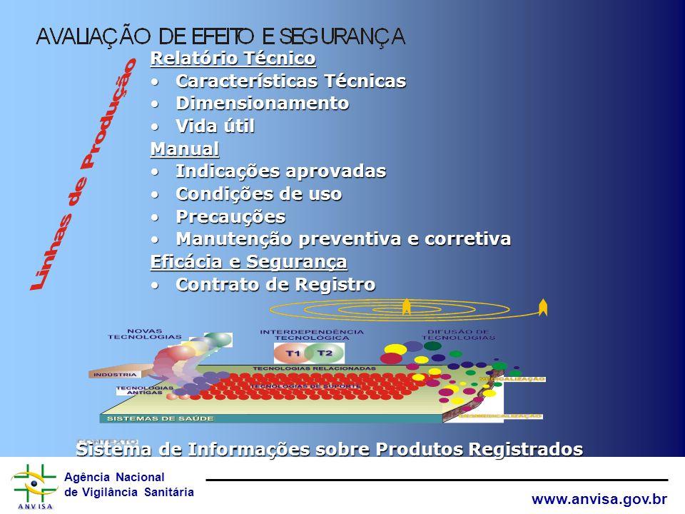 Relatório Técnico Características Técnicas. Dimensionamento. Vida útil. Manual. Indicações aprovadas.