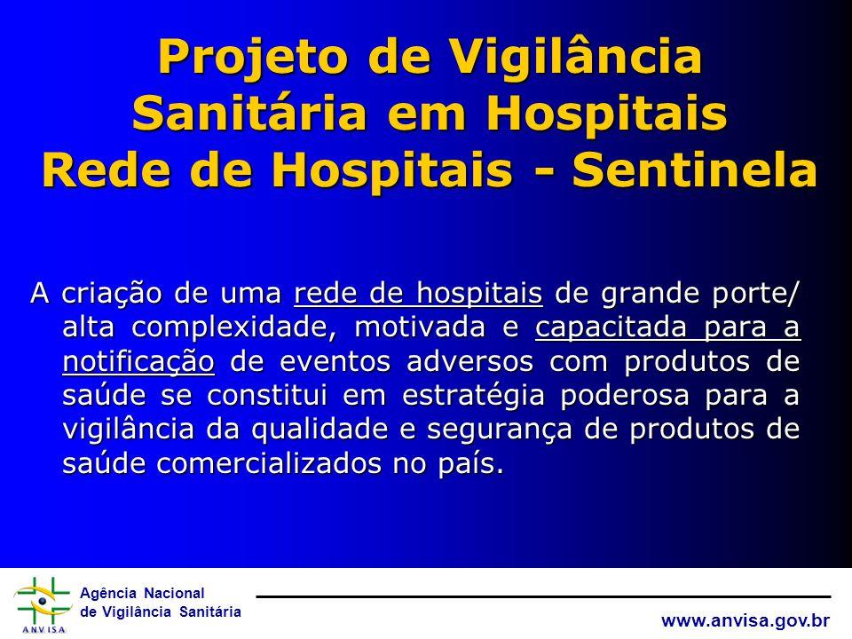 Projeto de Vigilância Sanitária em Hospitais Rede de Hospitais - Sentinela